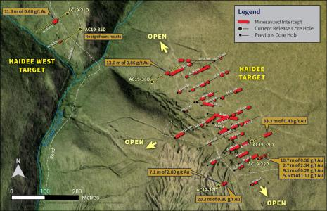 Figure 1, Arnett Haidee Drill Results, is a plan map showing the location of 39 core holes completed in the Haidee area at Arnett to-date. These include core holes drilled by Meridian Gold Inc. in 1997 (ACDD-series holes) and by Revival Gold in 2018 (AC18-series holes) and in 2019 (AC19-series holes)