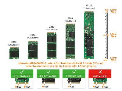 Der neue Tougharmor M.2 NVMe SSD zu PCIe 3.0 x4 Wechselrahmen für PCIe Erweiterungsslots