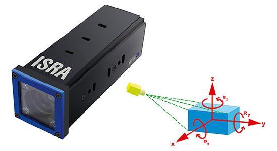MONO3D: 6D Lagebestimmung mit einer Kamera: Effizienzmotor in der Automatisierung