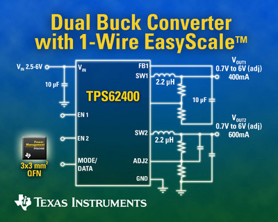 TI Introduces 2.25-MHz Dual-Output DC/DC Converter with Digital Control
