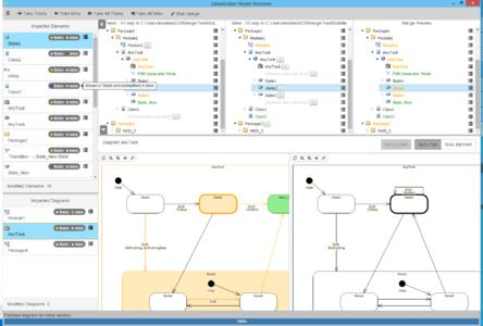 Der LieberLieber Model Versioner vergleicht und visualisiert parallele Änderungen