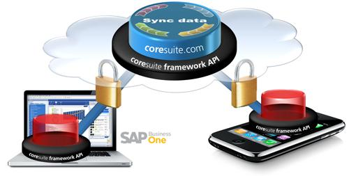 Mit den innovativen coresuite Lösungen für SAP Business One kommen selbst die Kleinsten ganz groß raus!