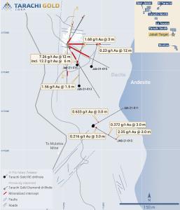 Figure 1 - Plan Map of La Dura Mine Area on Jabali Concession