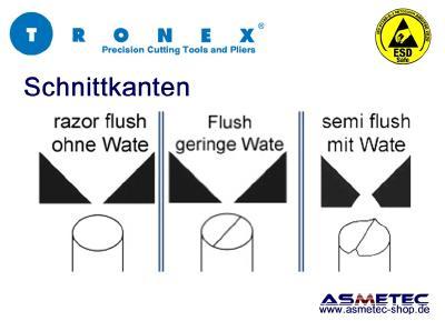 Tronex-Schnittkanten