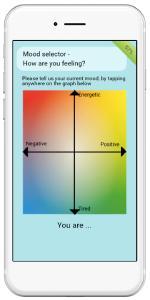 Yahoo-Studie zeigt: Gute Laune fördert den Werbeerfolg