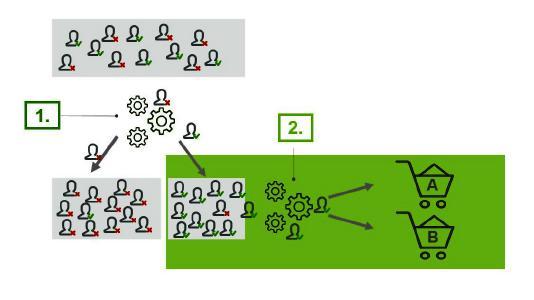 Data Mining Prognosemodellierung