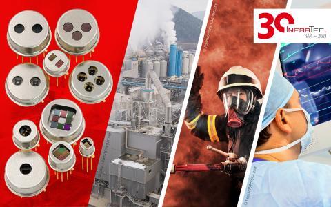 Das Baukastensystem der pyroelektrischen Detektoren von InfraTec bietet die optimale Lösung für verschiedenste Anwendungsgebiete und Anforderungen.
