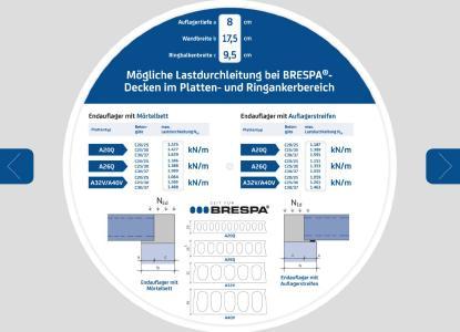 Neues Tool von DW SYSTEMBAU GMBH: Lastweiterleitung durch BRESPA®-Decken