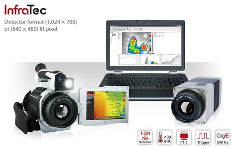 Camera series VarioCAM® High Definition from InfraTec