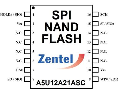 Compact serial SPI SLC NAND Flash IC for fast low-cost firmware bootload