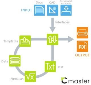 VCmaster – An integral software concept for technical documentation and calculation.
