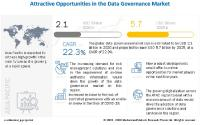 Data Governance Market Size, Share and Global Market Forecast to 2025 | COVID-19 Impact Analysis | MarketsandMarkets