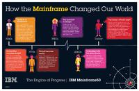 IBM Brings New Cloud Offerings, Research Projects and Pricing Plans to the Mainframe