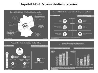 Prepaid-Mobilfunk: Besser als viele Deutsche denken s/w
