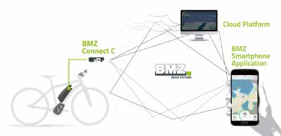 Connect C macht das BMZ e-Bike Drive System smart
