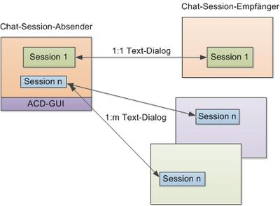 Chat Session