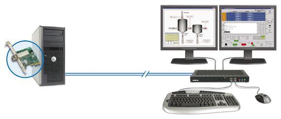 Matrox Extio F1220 setup ProcessControl