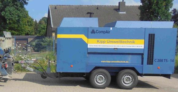 Hochdruckkompressor (Bildquellen: Kipp Umwelttechnik GmbH | mycon GmbH)