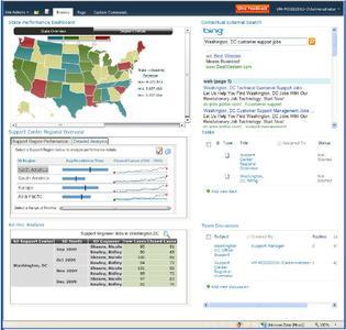 Integration von MicroStrategy Berichten in Microsoft Sharepoint Server 2010