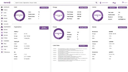PowerFolder Version 14 Dashboard