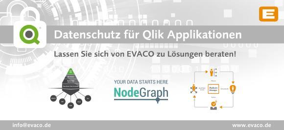 Intelligente Lösungen gewährleisten auch zukünftig datenschutzkonforme Qlik Applikationen