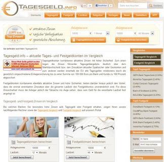 Tagesgeld.info informiert: Zinsanpassung bei MoneYou