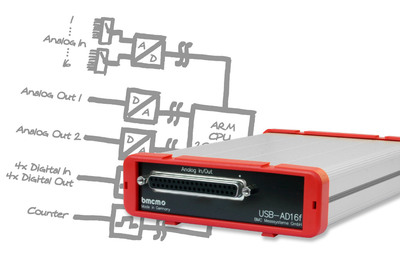 Data acquisition system USB-AD16f: High-speed Measurement and Control