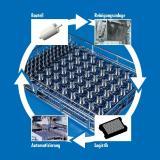 Der Reinigungskorb/Werkstückträger ist das Bindeglied zwischen Bauteil, Reinigungsanlage, Logistik und Automation. Er beeinflusst daher die Effizienz und Effektivität der Teilereinigung entscheidend.  Bildquelle: METALLFORM Wächter GmbH Bilder: Metallform Wächter GmbH