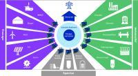 Anbindung von Erzeugern, Verbrauchern und Speichern an ein virtuelles Kraftwerk