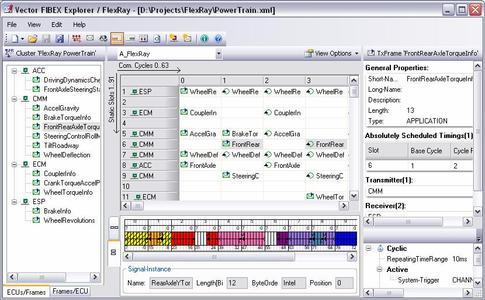 Der FlexRay Schedule wird im FIBEX Explorer pro grafisch visualisiert. Informationen zu den Frames ? wie Signallayout, Sender und Empfänger ? werden ebenfalls angezeigt.