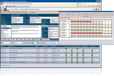 Multiprojektinformationssystem in ibo netProject