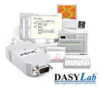 DASYLab unterstützt nun CAN-Hardware von PEAK-System