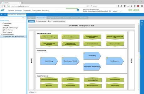 QM-Software-Prozessportal