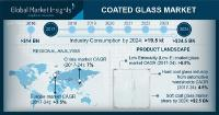 Coated Glass Market worth $24.5 bn by 2024 With Top Players Guardian Industries, Şişecam, Saint-Gobain, Pilkington and PPG Industries