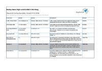 [PDF] Übersicht Aussteller Startup Demo Night NBG BayStartUP