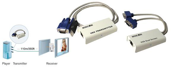VGA-Extender