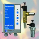 Water limiter in heating systems