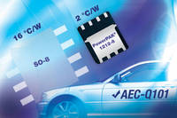 New Vishay Siliconix AEC-Q101-Qualified TrenchFET® Power MOSFETs with 175°C Junction Temperature Rating Are Industry-First for Automotive in 3-mm by 3-mm PowerPAK® Package