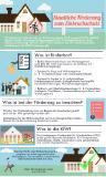 [PDF] Pressemitteilung: Sicherheitstechnik verhindert Wohnungseinbrüche