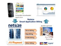 Netsize Launches Smart Application Billing for App Stores