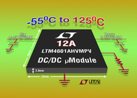 12A DC/DC High Reliability uModule Regulator with PLL & Tracking Operates from -55ºC to 125ºC