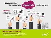 XING Infografik: Was erwarten die Deutschen eigentlich von ihrem Job?