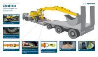 Checkliste Ladungssicherung