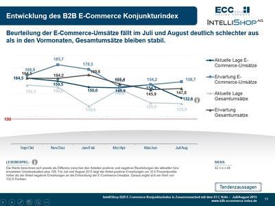 B2B E-Commerce Konjunkturindex 07+08-2015 - Indexverlauf