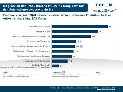B2B E-Commerce Konjunkturindex 09+10-2015 - Zusatzfrage Produktsuche