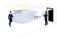 INS 2 in 1 Prinzip (Blog) / Copyright InnoSenT GmbH