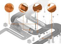 Smarte Sensorsysteme von ASC ermöglichen die Simulation zahlreicher Betriebsabläufe im Schienenverkehr