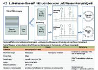 Neuer Praxis-Leitfaden für Energieberater