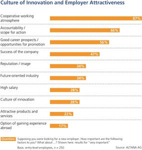 Graphic 1. Industry Innovation Index 2014