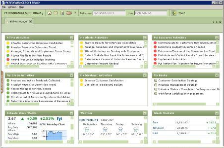 Actuate Performancesoft Track Homepage - Alle Aktivitäten und Statusanzeigen auf einen Blick